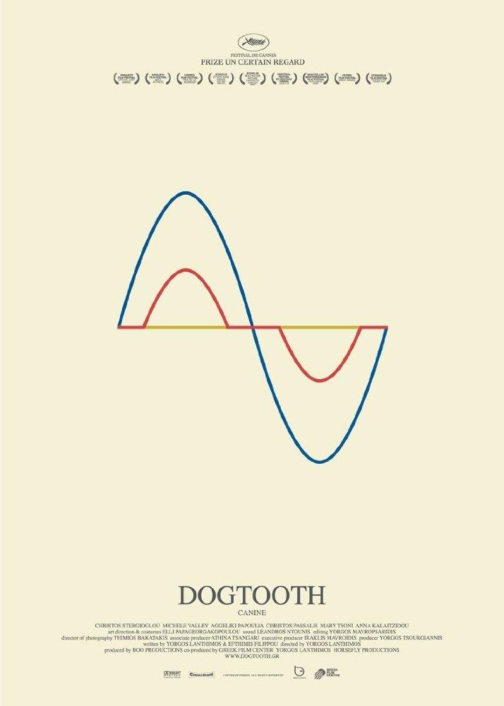 [16+] Dogtooth